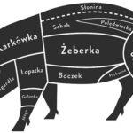 Wartości odżywcze - Wieprzowina, boczek bez kości